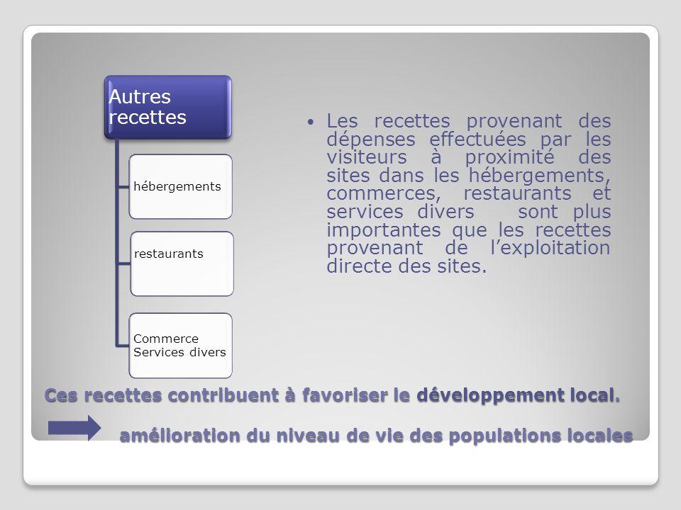 Ces recettes contribuent à favoriser le développement local.