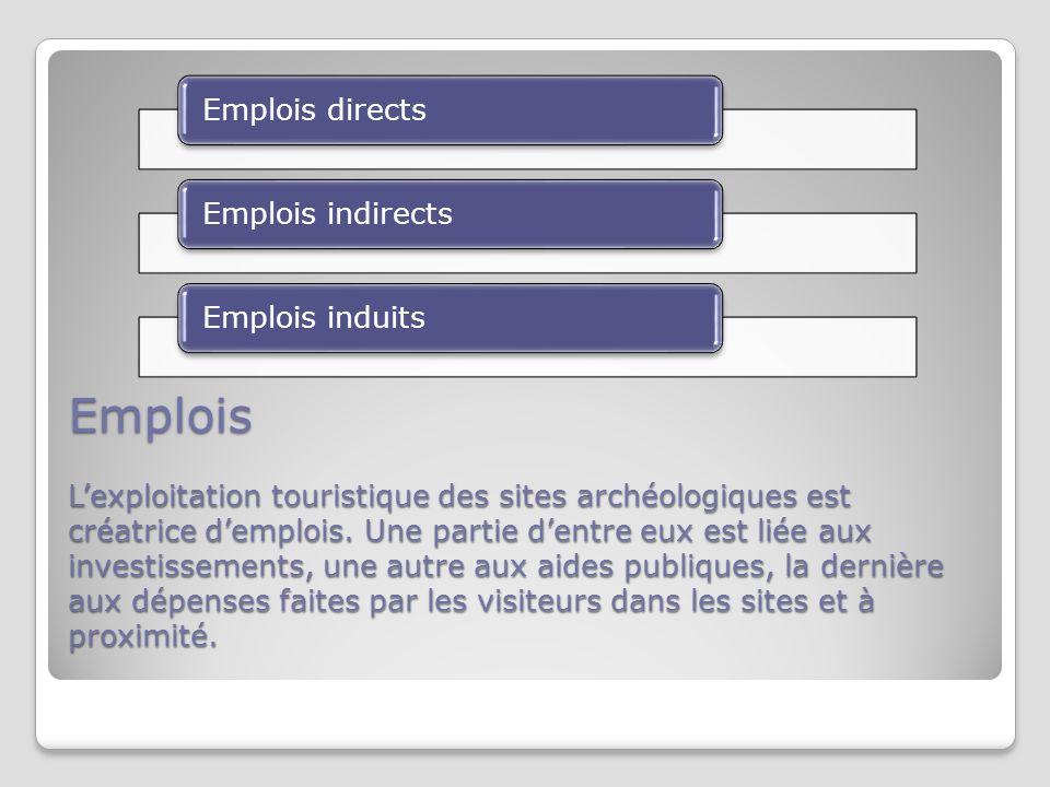 Emplois Lexploitation touristique des sites archéologiques est créatrice demplois.