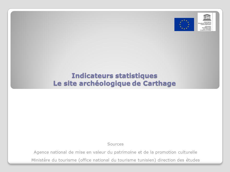 Indicateurs statistiques Le site archéologique de Carthage Sources Agence national de mise en valeur du patrimoine et de la promotion culturelle Ministère du tourisme (office national du tourisme tunisien) direction des études