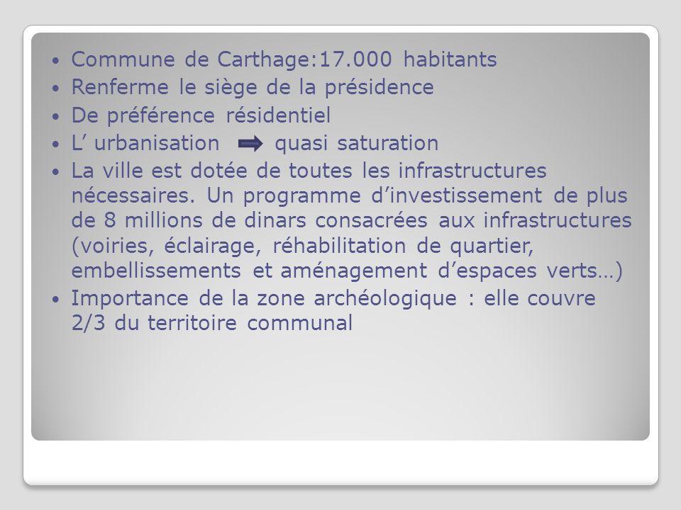 Commune de Carthage:17.000 habitants Renferme le siège de la présidence De préférence résidentiel L urbanisation quasi saturation La ville est dotée de toutes les infrastructures nécessaires.