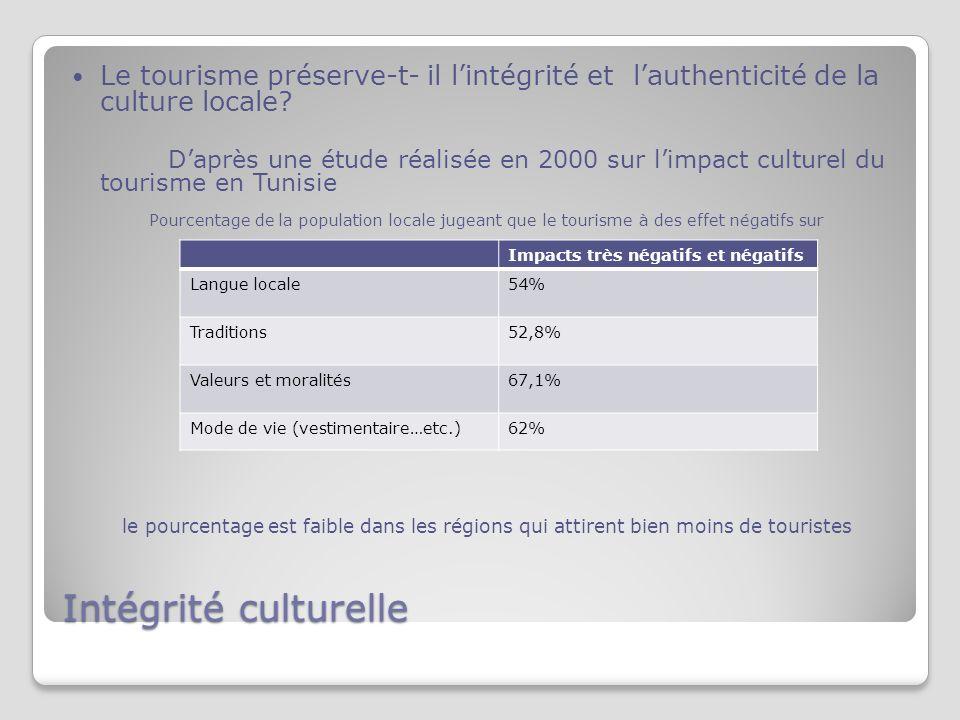 Intégrité culturelle Le tourisme préserve-t- il lintégrité et lauthenticité de la culture locale.