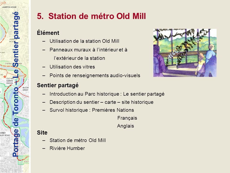 Portage de Toronto – Le Sentier partagé 5. Station de métro Old Mill Élément –Utilisation de la station Old Mill –Panneaux muraux à lintérieur et à le