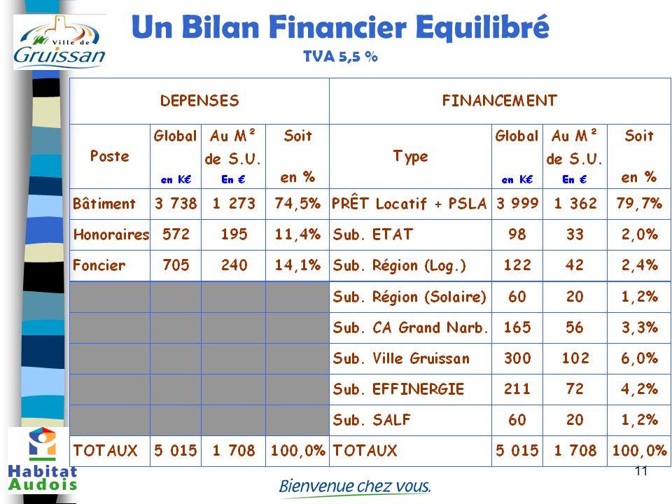 11 Un Bilan Financier Equilibré TVA 5,5 %