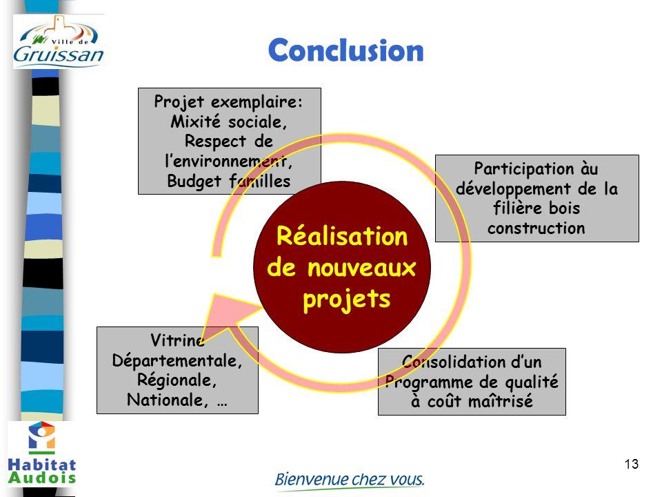 13 Projet exemplaire: Mixité sociale, Respect de lenvironnement, Budget familles Consolidation dun Programme de qualité à coût maîtrisé Participation