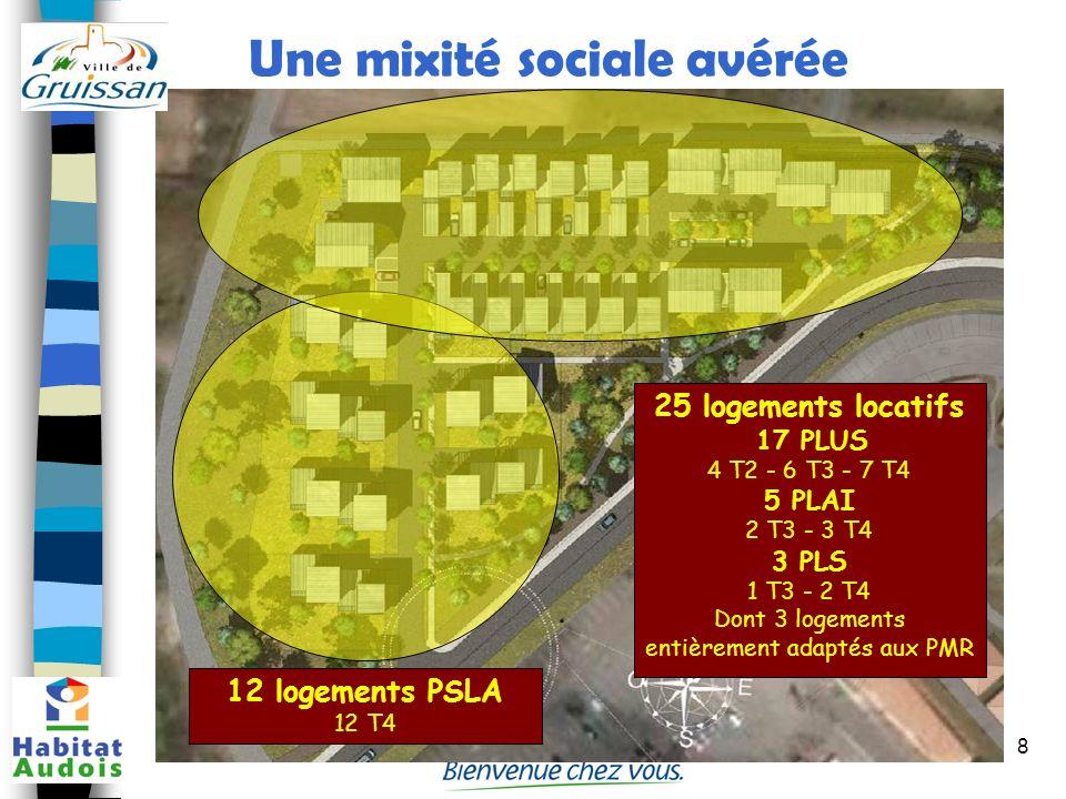 8 Une mixité sociale avérée 12 logements PSLA 12 T4 25 logements locatifs 17 PLUS 4 T2 - 6 T3 - 7 T4 5 PLAI 2 T3 - 3 T4 3 PLS 1 T3 - 2 T4 Dont 3 logem