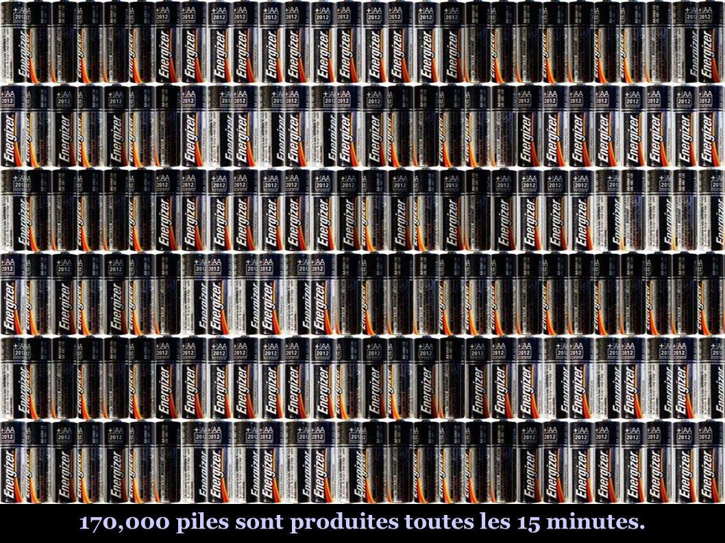 170,000 piles sont produites toutes les 15 minutes.