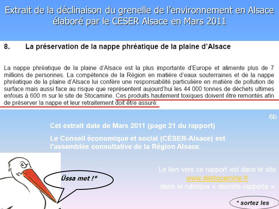 15/06/2011 Indicateurs de l'Environnement en Alsace fournis en Mars 2011 par lAPRONA* pour la région Alsace En ce qui concerne les eaux souterraines,