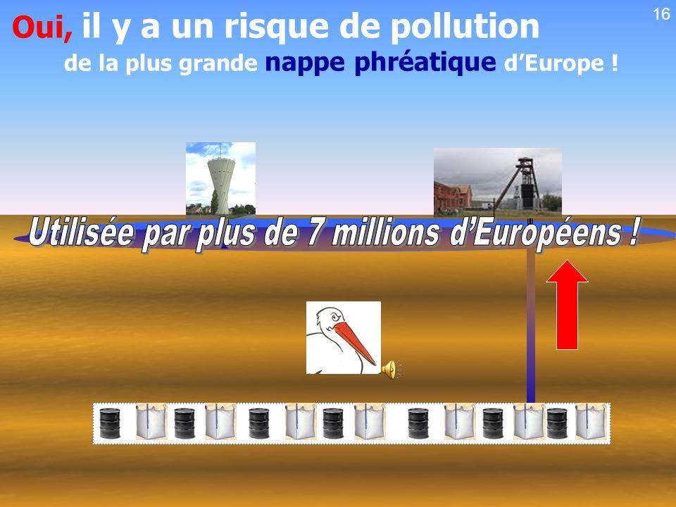 Oui, Il faut ressortir TOUS ces déchets et ne pas laisser aux générations futures ce cadeau empoisonné… Nappe phréatique 15 (Ces conclusions émanent d