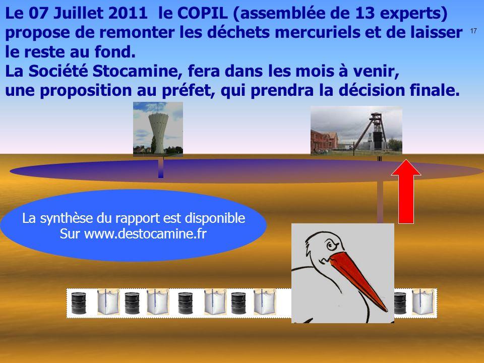 Nappe phréatique 16 Oui, il y a un risque de pollution de la plus grande nappe phréatique dEurope !