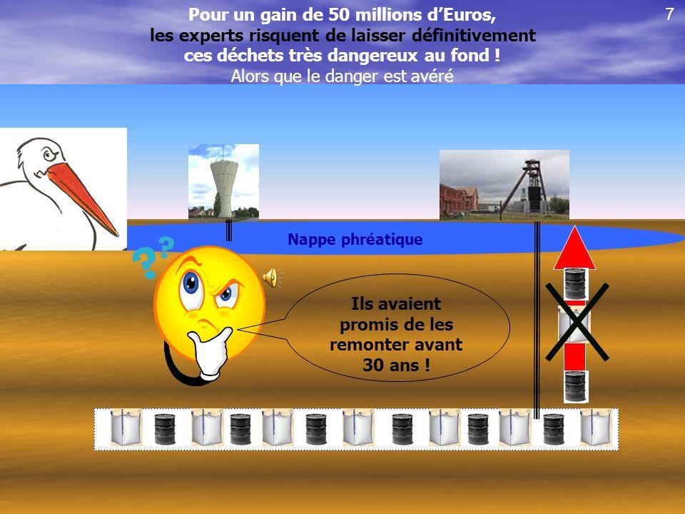Nappe phréatique 6 Et maintenant, que fait-on des 44 000 tonnes de déchets cyanurés, arséniés, mercuriels, amiantés, résidus souillés par des métaux l