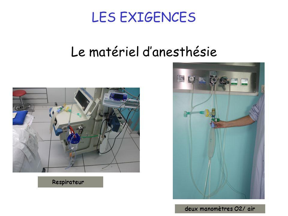 11 LES EXIGENCES Le matériel danesthésie Respirateur deux manomètres O2/ air