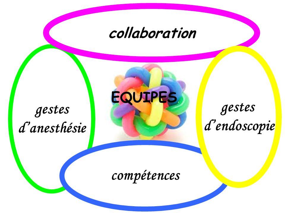 COLLABORATION EQUIPES gestes danesthésie compétences collaboration gestes dendoscopie