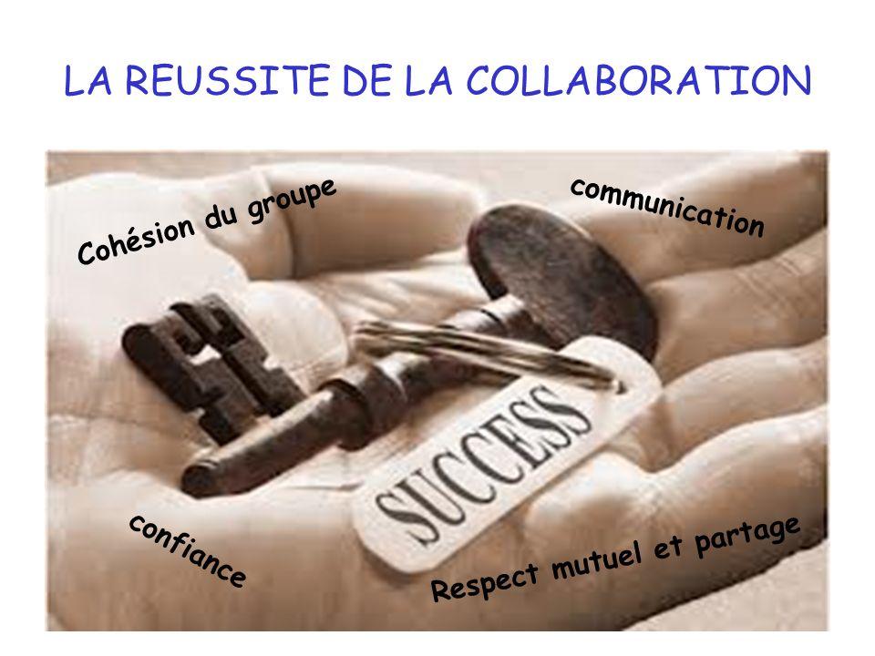 24 LA REUSSITE DE LA COLLABORATION Cohésion du groupe confiance communication Respect mutuel et partage