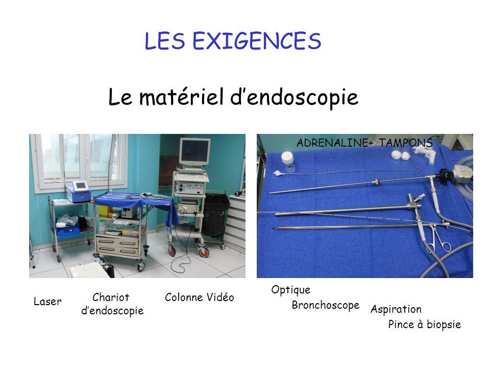 9 LES EXIGENCES Le matériel dendoscopie Laser Chariot dendoscopie Colonne Vidéo ADRENALINE+ TAMPONS Optique Bronchoscope Aspiration Pince à biopsie