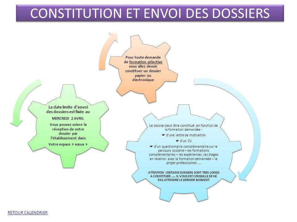 CONSTITUTION ET ENVOI DES DOSSIERS Le dossier peut être constitué,en fonction de la formation demandée : dune lettre de motivation dun CV dun question