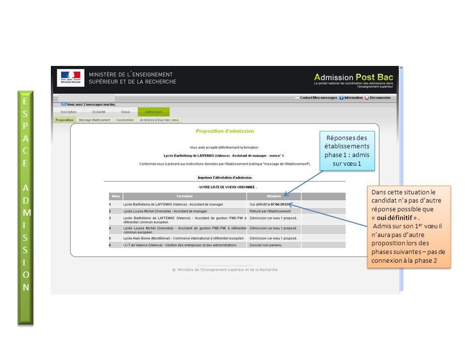 Réponses des établissements phase 1 : Admis sur vœu 2 Réponses des établissements phase 1 : Admis sur vœu 2 Dans cette situation le candidat na pas dautre réponse possible que « oui définitif ».