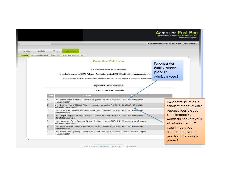 Sur liste dattente Réponse des établissements phase 1 : Vœu 1 – liste dattente Vœu 2 – admis Réponse des établissements phase 1 : Vœu 1 – liste dattente Vœu 2 – admis Dans cette situation le candidat ne peut donner une réponse que sur le vœu où il a été admis (vœu 2).