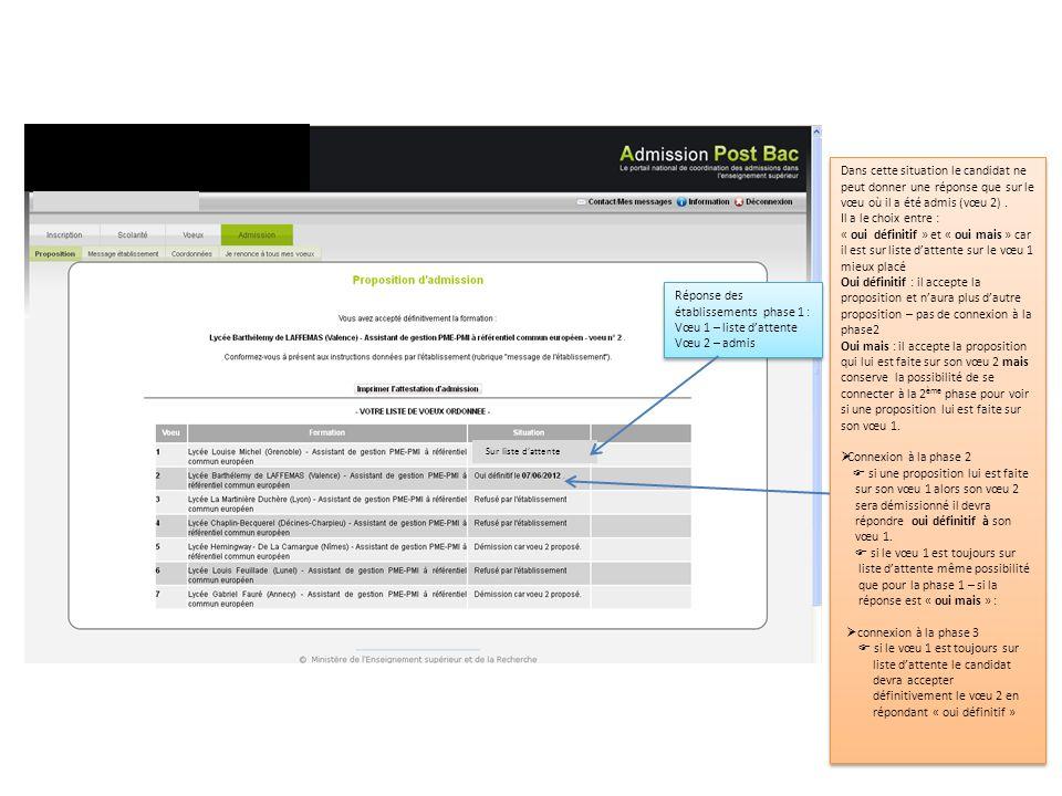 Sur liste dattente Réponse des établissements phase 1 : Vœu 1 – liste dattente Vœu 2 – admis Réponse des établissements phase 1 : Vœu 1 – liste datten