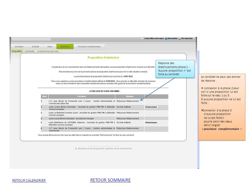 Réponse des établissements phase 1 : Aucune proposition n est faite au candidat Réponse des établissements phase 1 : Aucune proposition n est faite au
