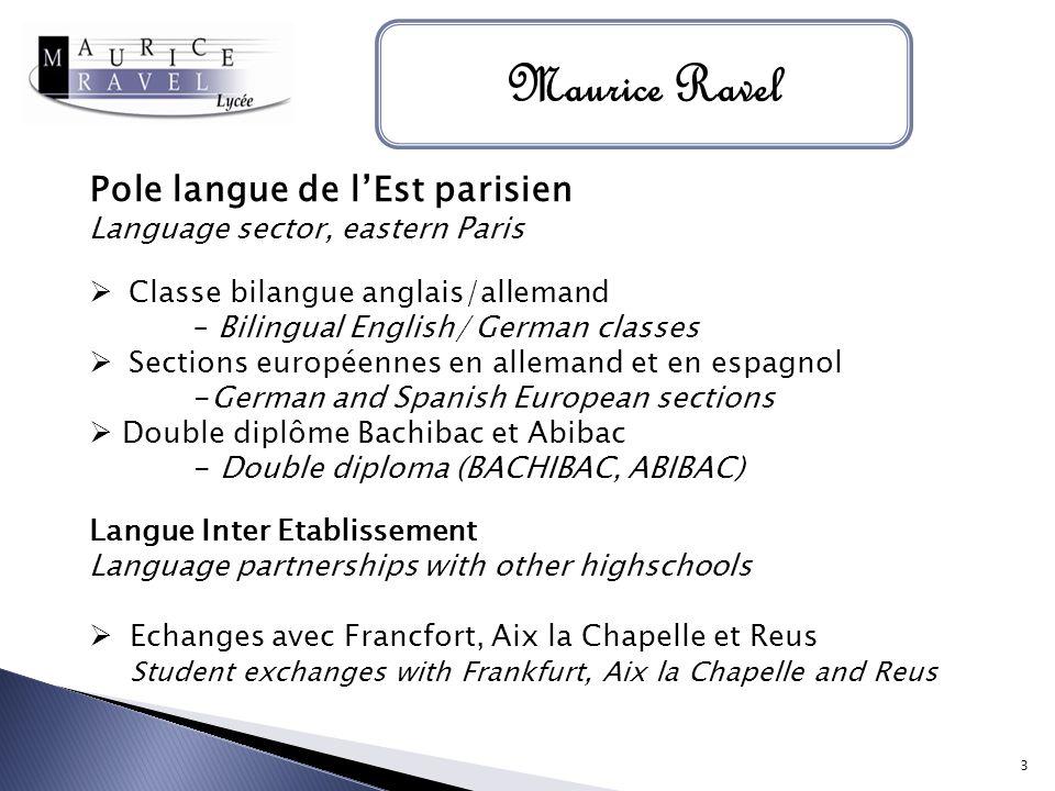 Maurice Ravel Pole langue de lEst parisien Language sector, eastern Paris Classe bilangue anglais/allemand – Bilingual English/ German classes Section