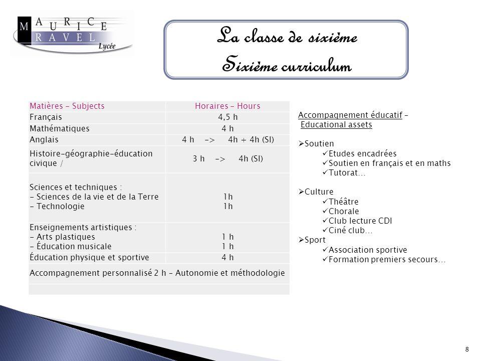 La classe de sixième Sixième curriculum Matières - SubjectsHoraires - Hours Français4,5 h Mathématiques4 h Anglais4 h -> 4h + 4h (SI) Histoire-géograp