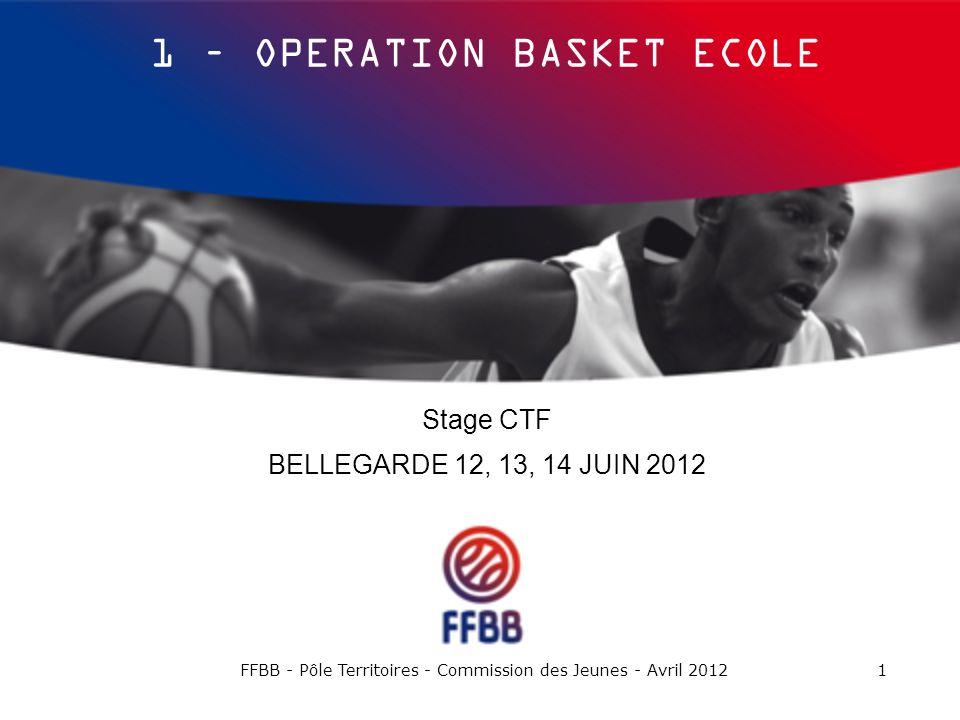 1 1 – OPERATION BASKET ECOLE FFBB - Pôle Territoires - Commission des Jeunes - Avril 2012 Stage CTF BELLEGARDE 12, 13, 14 JUIN 2012
