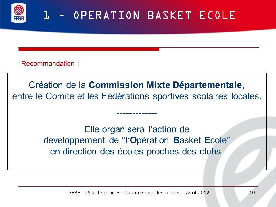 10 1 – OPERATION BASKET ECOLE Création de la Commission Mixte Départementale, entre le Comité et les Fédérations sportives scolaires locales. --------