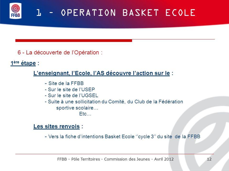 12 1 – OPERATION BASKET ECOLE 6 - La découverte de lOpération : 1 ère étape : Lenseignant, lEcole, lAS découvre laction sur le : - Site de la FFBB - S