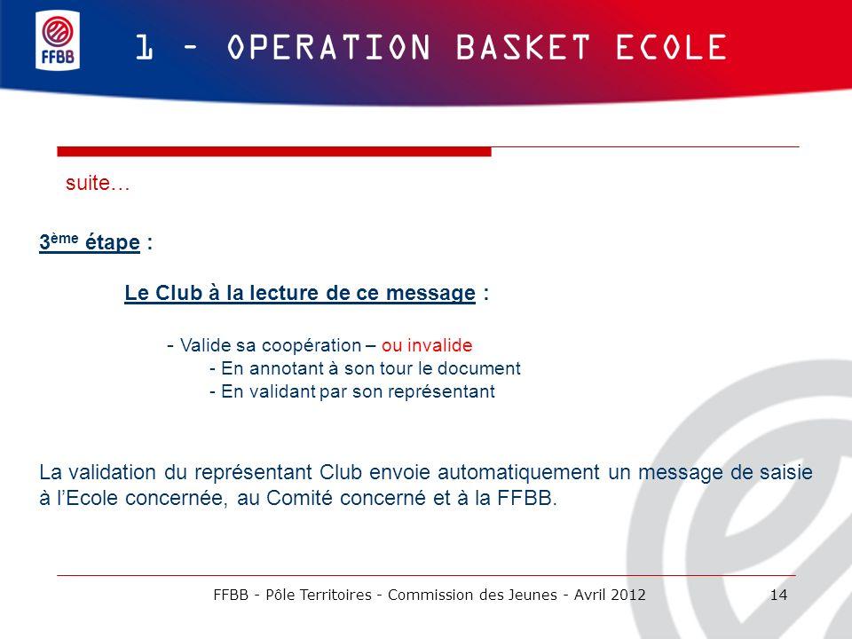 14 1 – OPERATION BASKET ECOLE 3 ème étape : Le Club à la lecture de ce message : - Valide sa coopération – ou invalide - En annotant à son tour le doc