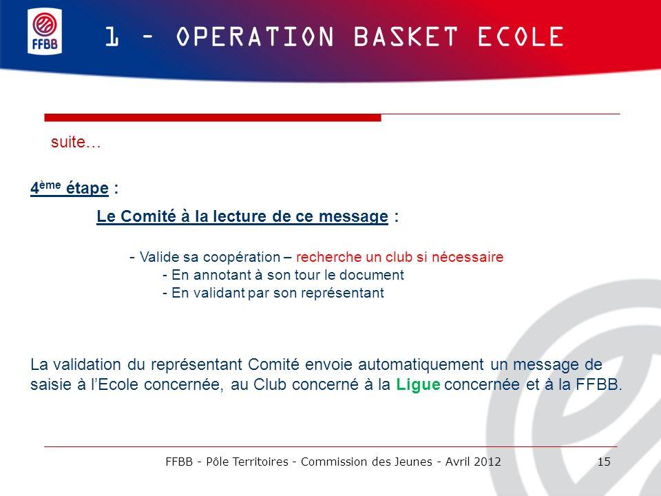 15 1 – OPERATION BASKET ECOLE 4 ème étape : Le Comité à la lecture de ce message : - Valide sa coopération – recherche un club si nécessaire - En anno