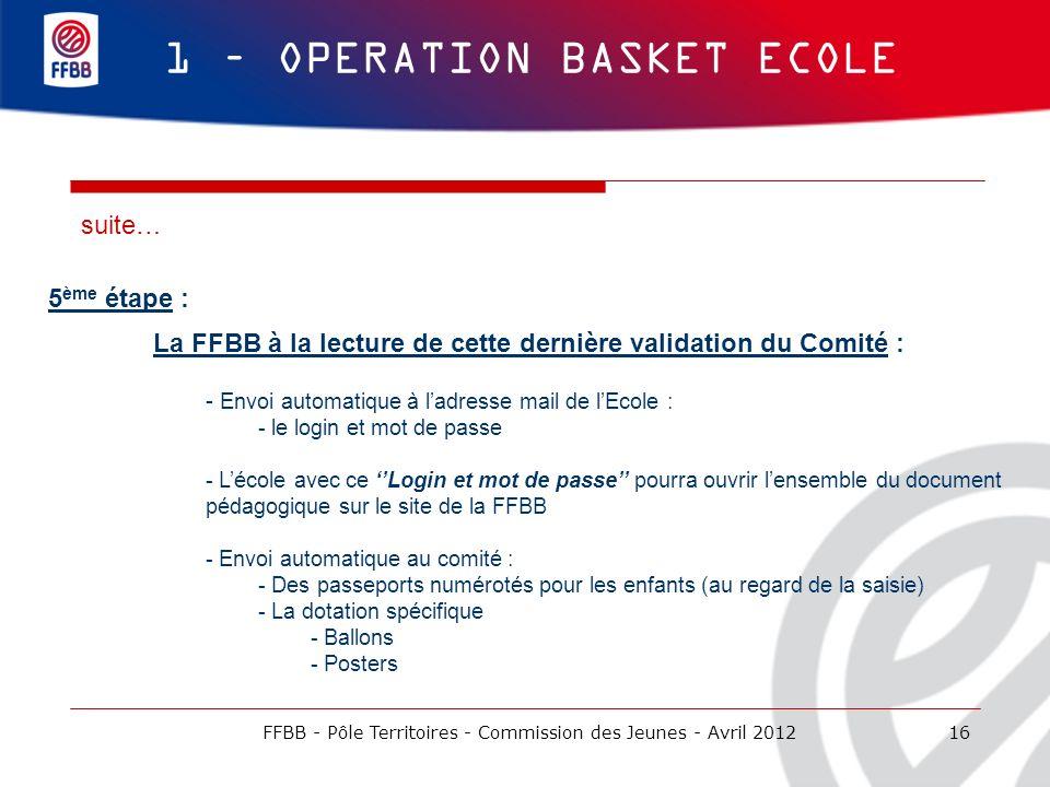 16 1 – OPERATION BASKET ECOLE 5 ème étape : La FFBB à la lecture de cette dernière validation du Comité : - Envoi automatique à ladresse mail de lEcol