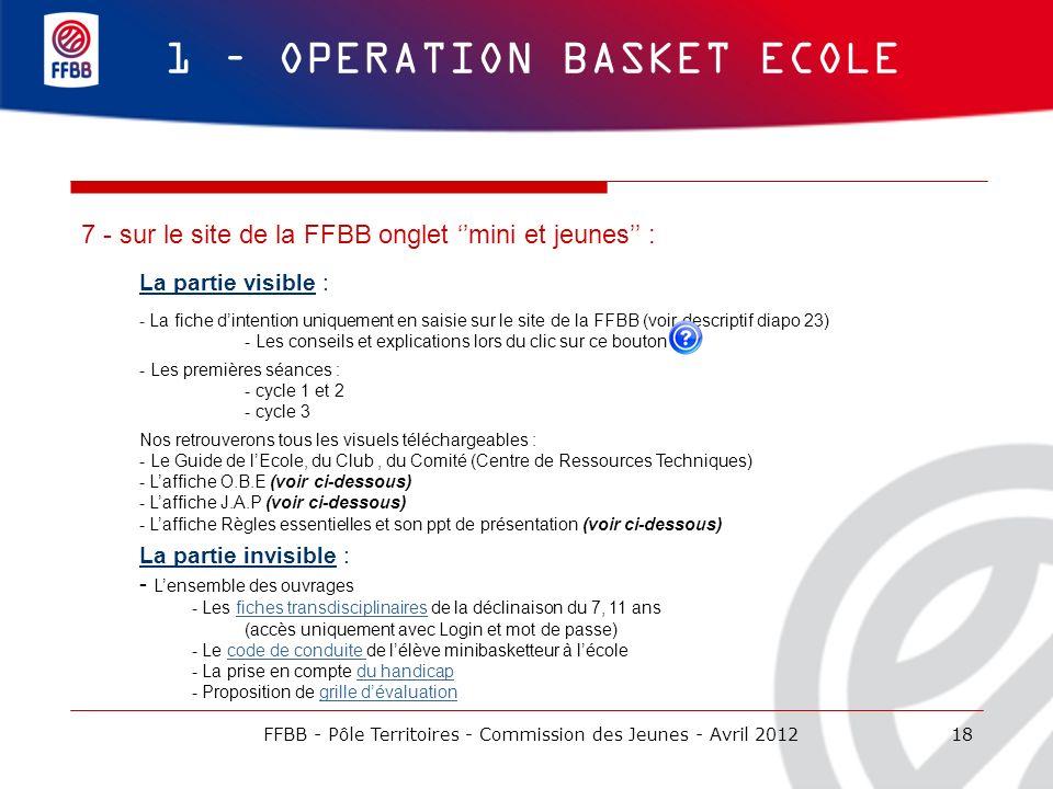 18 1 – OPERATION BASKET ECOLE La partie visible : - La fiche dintention uniquement en saisie sur le site de la FFBB (voir descriptif diapo 23) - Les c