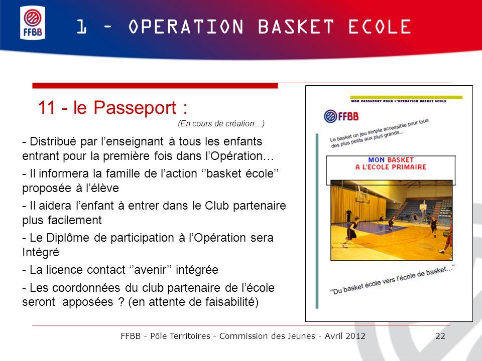 22 1 – OPERATION BASKET ECOLE 11 - le Passeport : (En cours de création…) - Distribué par lenseignant à tous les enfants entrant pour la première fois