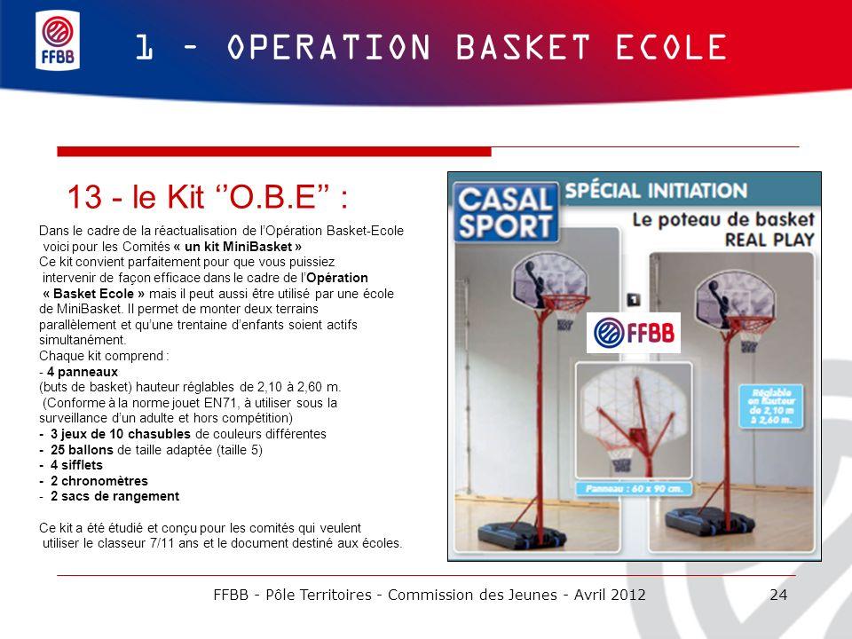 24 1 – OPERATION BASKET ECOLE 13 - le Kit O.B.E : Dans le cadre de la réactualisation de lOpération Basket-Ecole voici pour les Comités « un kit MiniB