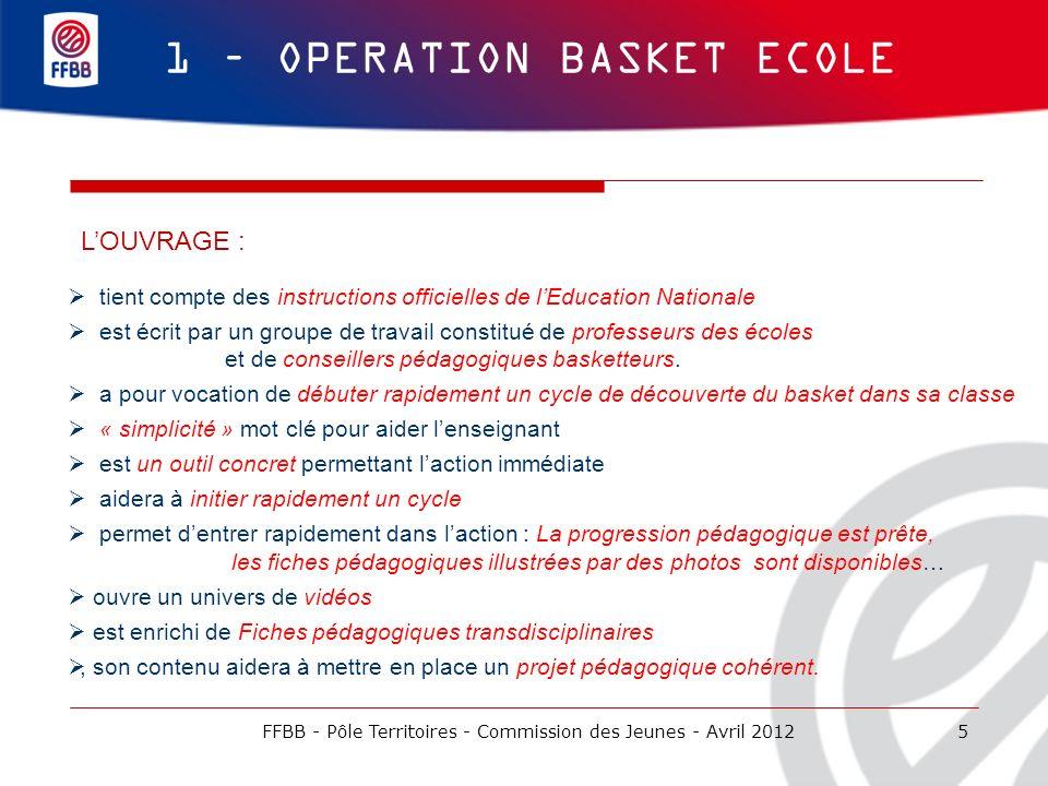 5 1 – OPERATION BASKET ECOLE tient compte des instructions officielles de lEducation Nationale est écrit par un groupe de travail constitué de profess
