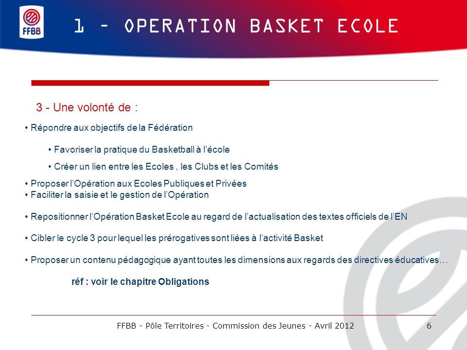 6 Répondre aux objectifs de la Fédération Favoriser la pratique du Basketball à lécole Créer un lien entre les Ecoles, les Clubs et les Comités Propos