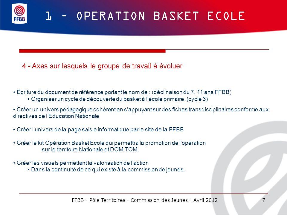 7 Ecriture du document de référence portant le nom de : (déclinaison du 7, 11 ans FFBB) Organiser un cycle de découverte du basket à lécole primaire.