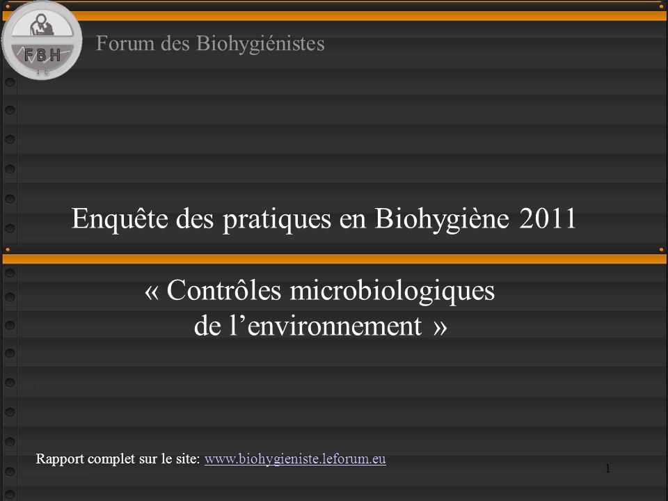 1 Enquête des pratiques en Biohygiène 2011 « Contrôles microbiologiques de lenvironnement » Forum des Biohygiénistes Rapport complet sur le site: www.biohygieniste.leforum.euwww.biohygieniste.leforum.eu