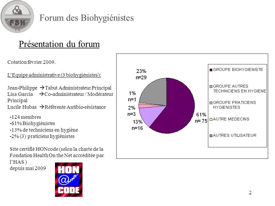 2 Forum des Biohygiénistes Présentation du forum Création février 2009.