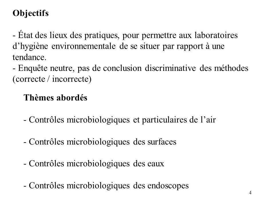 4 Thèmes abordés - Contrôles microbiologiques et particulaires de lair - Contrôles microbiologiques des surfaces - Contrôles microbiologiques des eaux - Contrôles microbiologiques des endoscopes Objectifs - État des lieux des pratiques, pour permettre aux laboratoires dhygiène environnementale de se situer par rapport à une tendance.