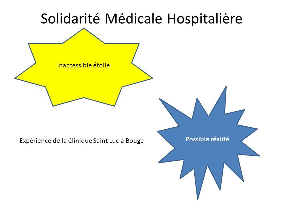 Solidarité Médicale Hospitalière Inaccessible étoile Possible réalité Expérience de la Clinique Saint Luc à Bouge