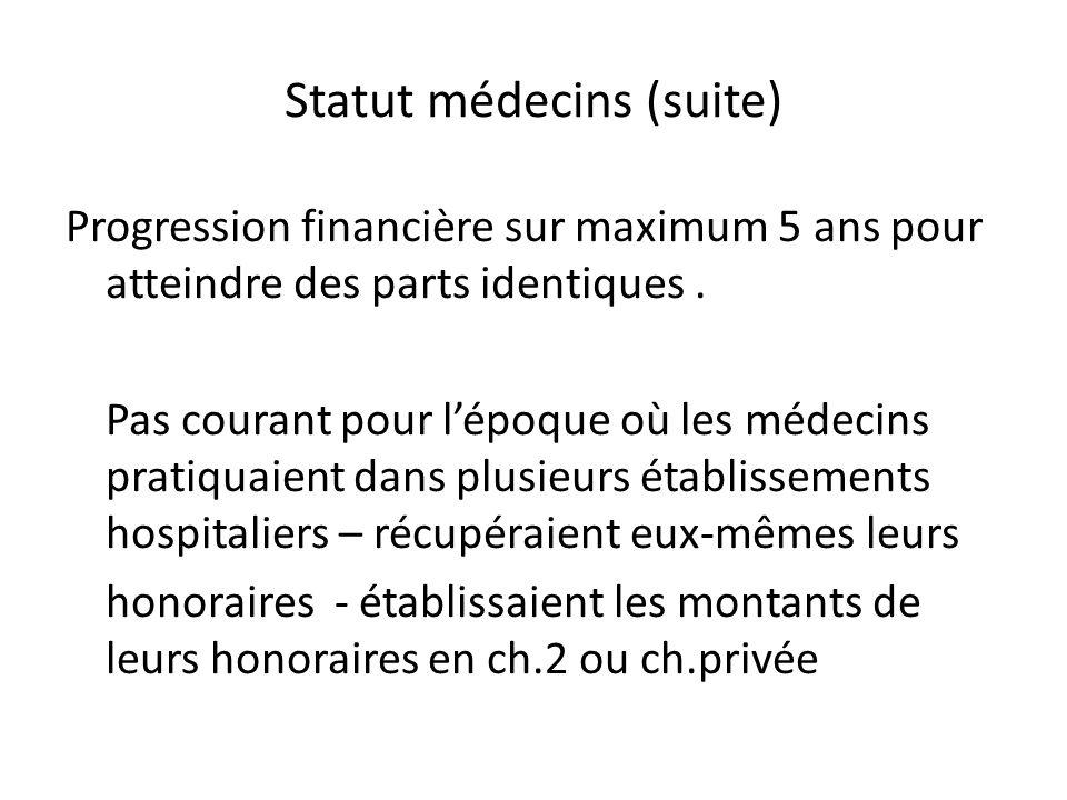 Statut médecins (suite) Progression financière sur maximum 5 ans pour atteindre des parts identiques.