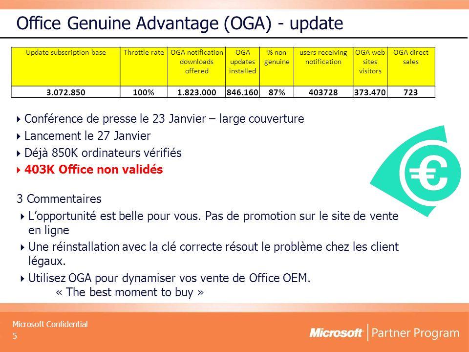 Microsoft Confidential Impact dune réduction du taux de piratage de 10% sur léconomie locale : 6 1.
