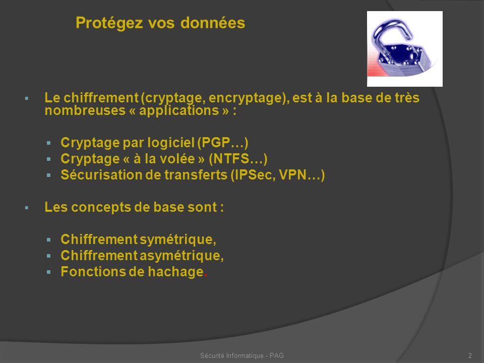 Sécurité Informatique - PAG3 Chiffrement symétrique Utilise sur une seule clé (ou certificat) pour chiffrer ou déchiffrer, Processus identique (symétrique) pour chiffrer ou déchiffrer, Algorithmes de chiffrement symétrique : CAST (Carlisle Adams et Stafford Tavares), DES (Data Encryption Standard), 3DES, AES (Advanced Encryption System).