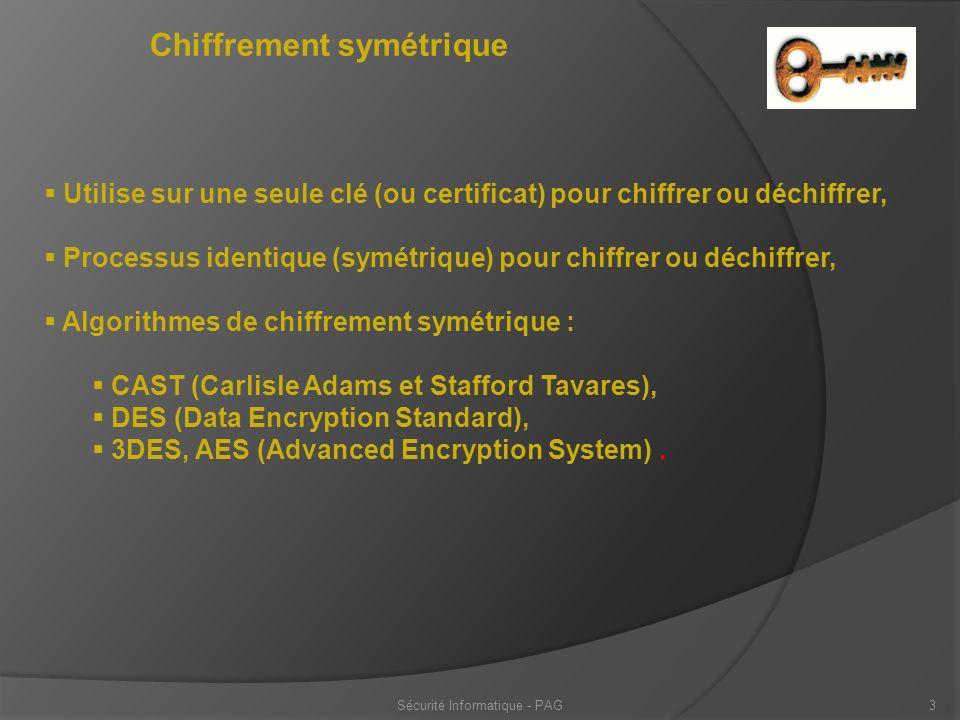 Sécurité Informatique - PAG4 Chiffrement symétrique