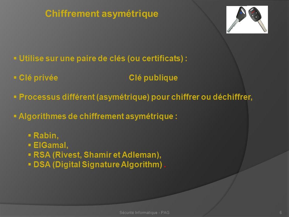 Sécurité Informatique - PAG7 Chiffrement asymétrique Clé PUBLIQUE Clé PRIVEE.