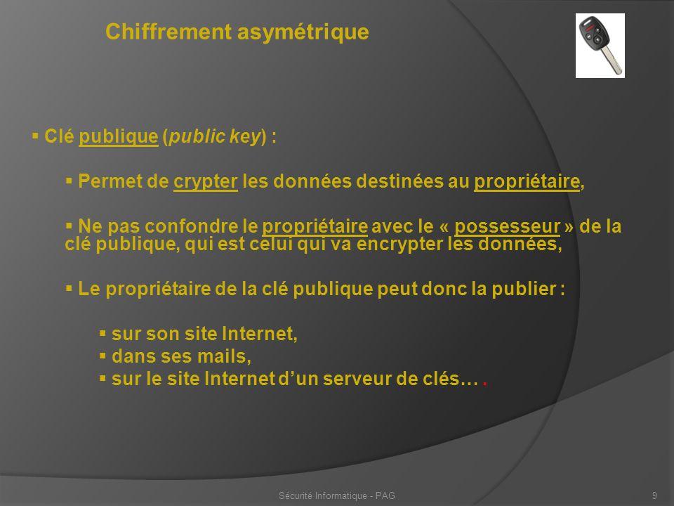 Sécurité Informatique - PAG20 Encryptez vos messages
