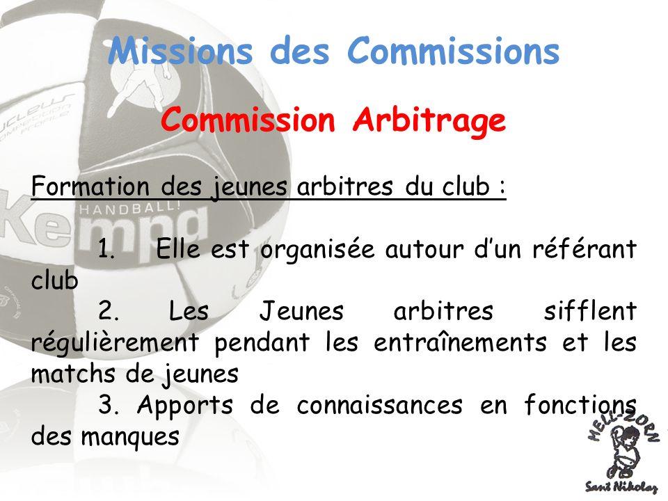 Missions des Commissions Commission Arbitrage Formation des jeunes arbitres du club : 1. Elle est organisée autour dun référant club 2. Les Jeunes arb