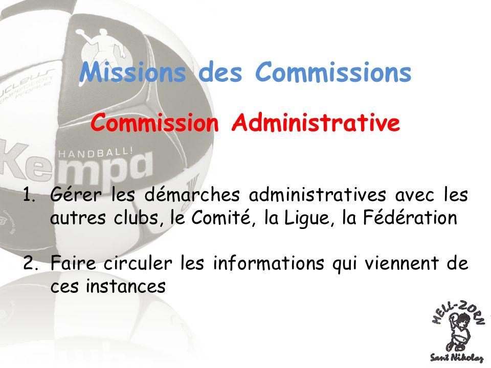 Missions des Commissions Commission Administrative 1.Gérer les démarches administratives avec les autres clubs, le Comité, la Ligue, la Fédération 2.F