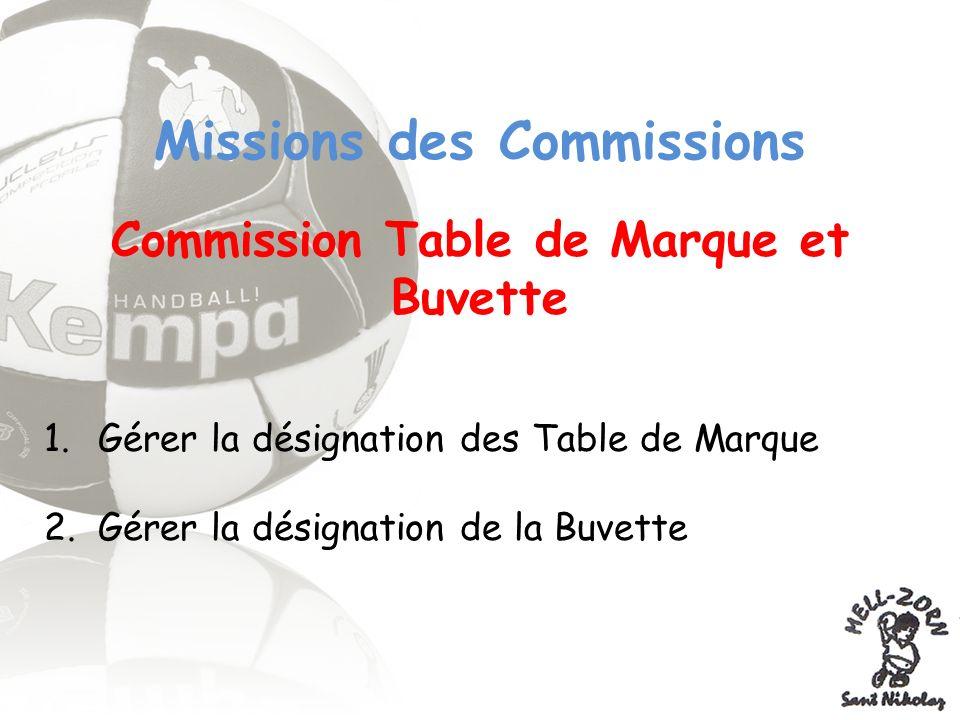 Missions des Commissions Commission Table de Marque et Buvette 1.Gérer la désignation des Table de Marque 2.Gérer la désignation de la Buvette